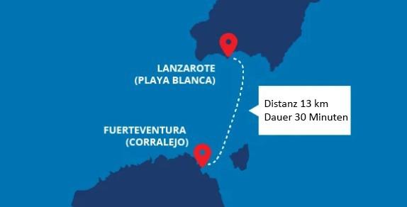 Strecke zwischen Lanzarote und Fuerteventura